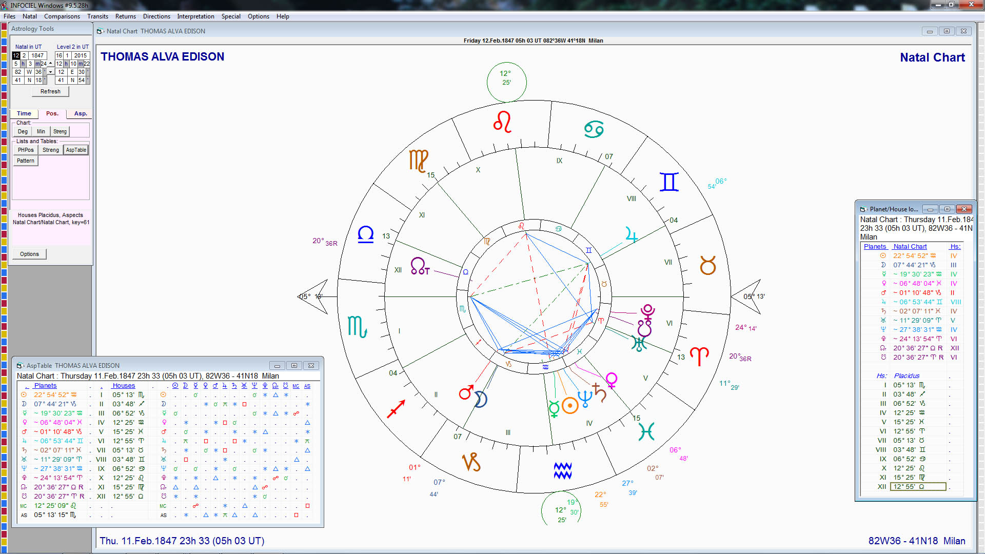 Aureas software astrology programs mandala display with index landscape orientation with asteroids continental european chart general summary of the chart nvjuhfo Gallery
