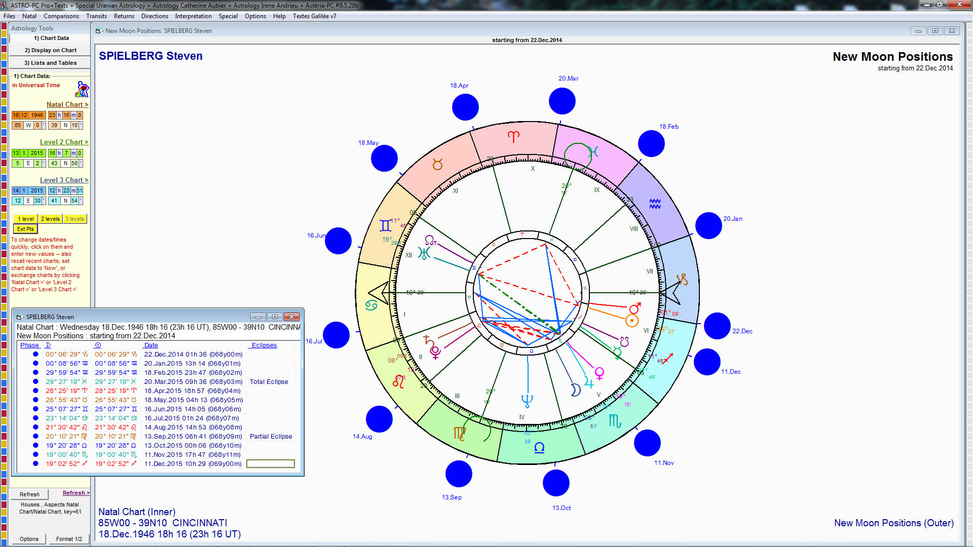 Aureas Software: Astrology programs