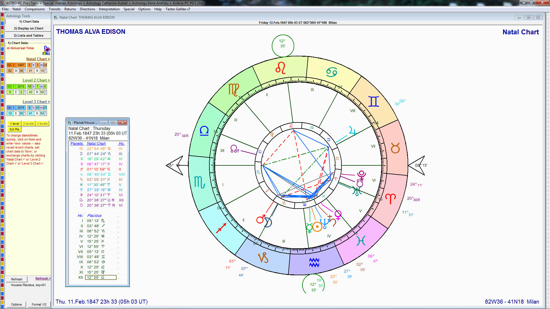 Free natal chart with asteroids